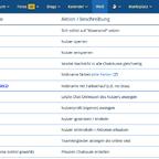 Befehle für den Multimedia-Pool-Chat